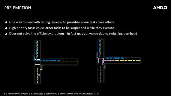 AMD-improves-dx12-performance-4