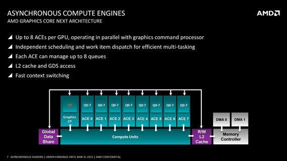 AMD-improves-dx12-performance-6