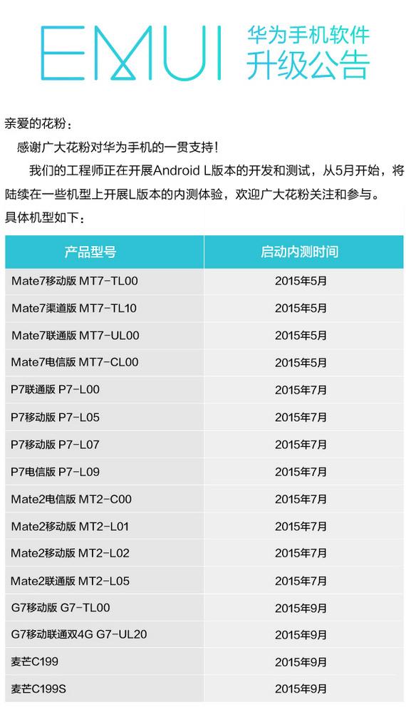 Huawei EMUI update lollipop Android