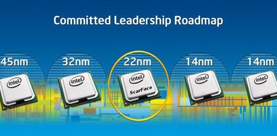 Intel-Apri-fools