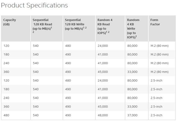 Intel SSD 750 specs