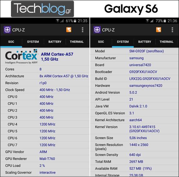 Samsung Galaxy S6 CPU-Z