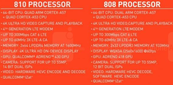 Snapdragon 808 vs 810