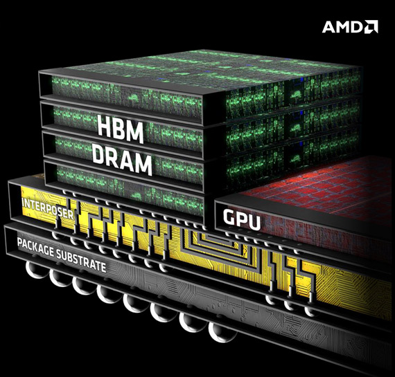 AMD GCN HBM High Bandwidth Memory