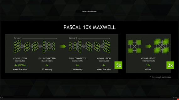 Nvidia Pascal maxwell