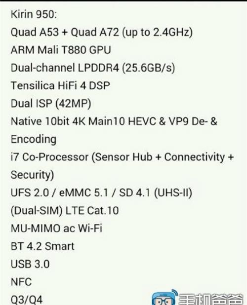 Huawei HiSilicon Kirin 950