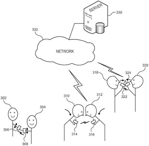 apple data exchange patent