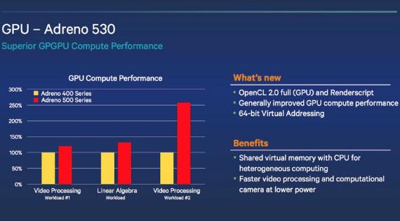 Adreno 530 GPU