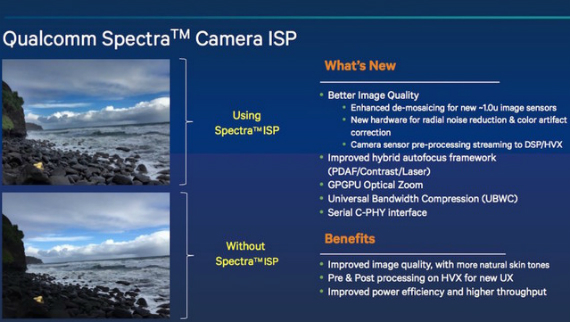 Qualcomm Spectra ISP