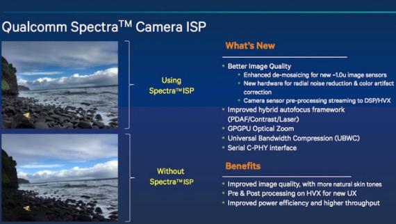 Qualcomm Spectra ISP