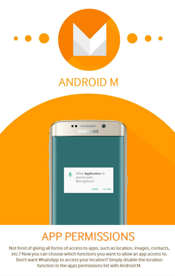 androidm infographic