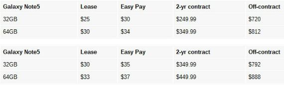 samsung prices