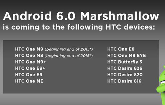 HTC Android 6 update devices