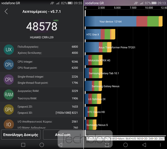Huawei Mate S benchmarks