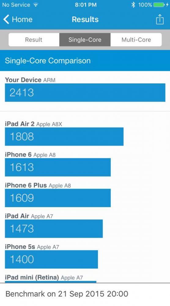 iPhone 6s Geekbench benchmark