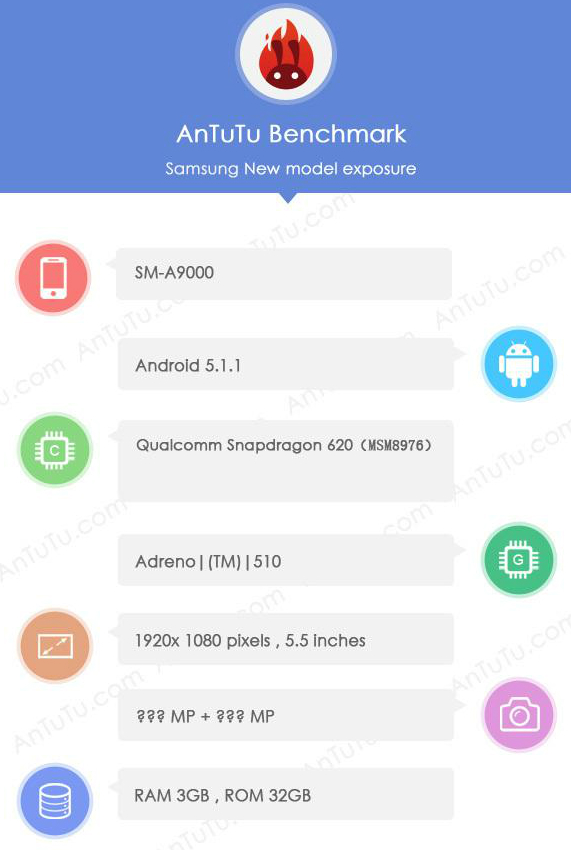 Samsung Galaxy A9 leak