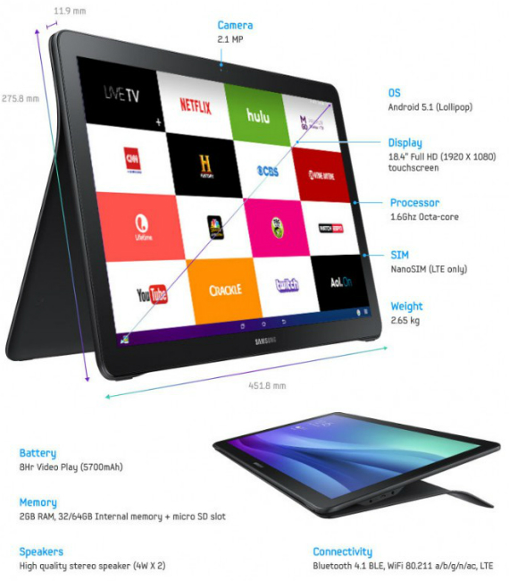 samsung galaxy view official