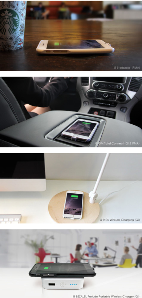 Latitude charger