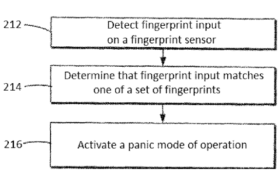 patent TouchID panic mode