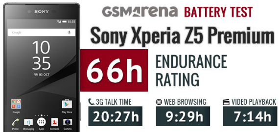 xperia-z5-premium-battery-04-570