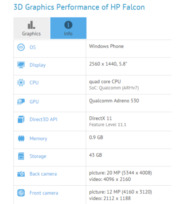HP-Falcon-benchmark-570