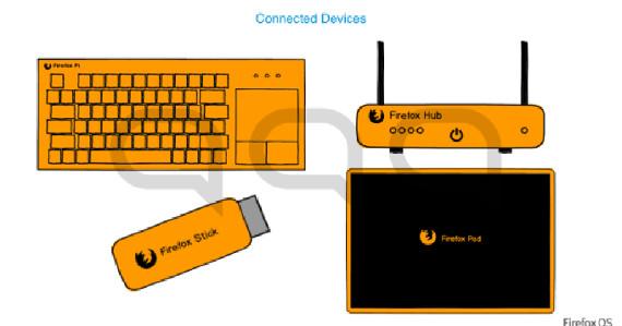 Mozilla: Το Firefox OS θα συνεχίσει σε tablets και περιφερειακά Mozilla-Firefox-OS-peripherals-570
