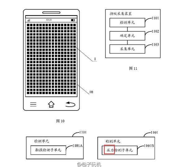 Xiaomi fingerprint pantent