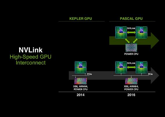 NVIDIA-Pascal-GPU-NVLINK