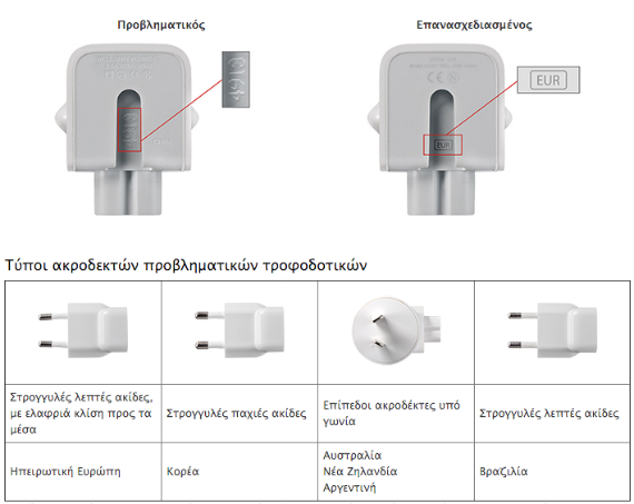 apple-recall-chargers-570