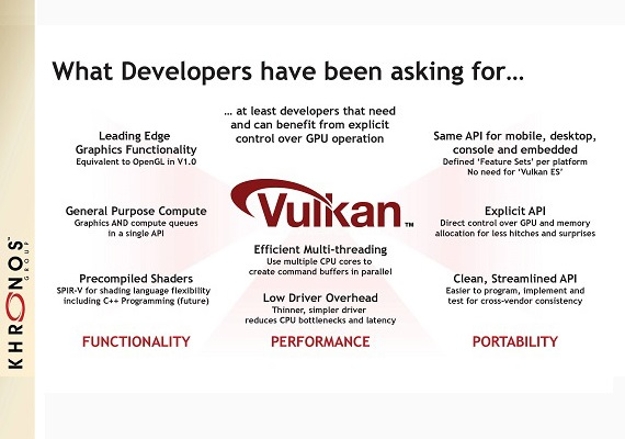 Vulkan-Launch-Day-Briefing