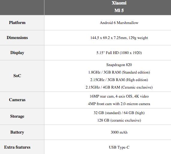 Xiaomi-Mi5-specs-570
