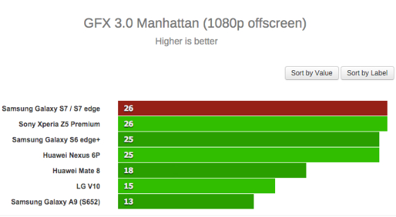 s7-benchmarks-04-570
