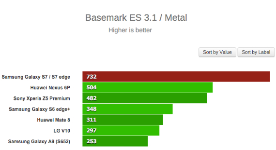 s7-benchmarks-07-570