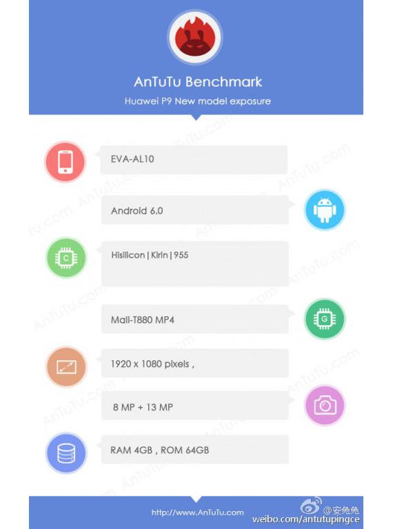 Huawei P9 AnTuTu benchmarks