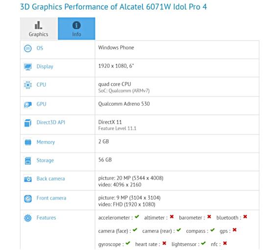 alcatel-idol-4-pro-specs-570
