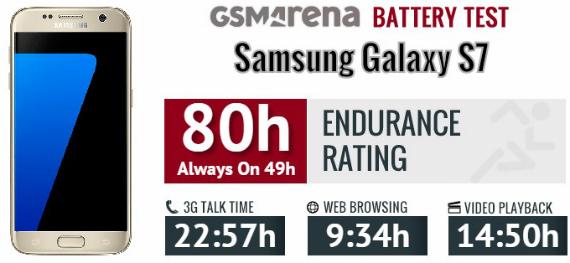 galaxy-s7-battery-life-04-570