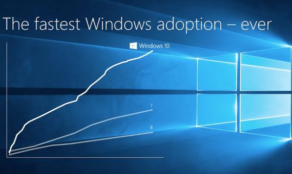 windows-10-adoption-01-570