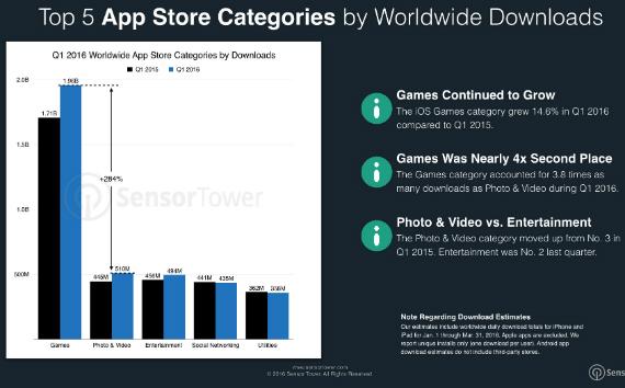 blog ios app store google play.