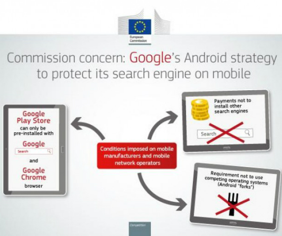 european-commission-google-01-570