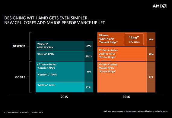 AMD-Zen-cpu