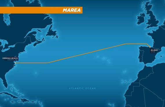 MAREA Cable 570