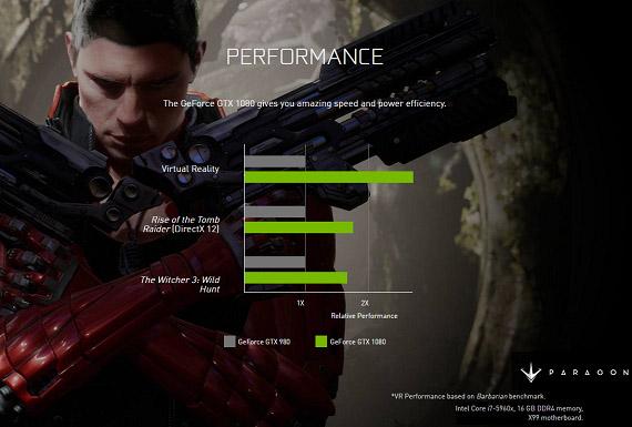 Nvidia-GTX-1080-Benchmarks