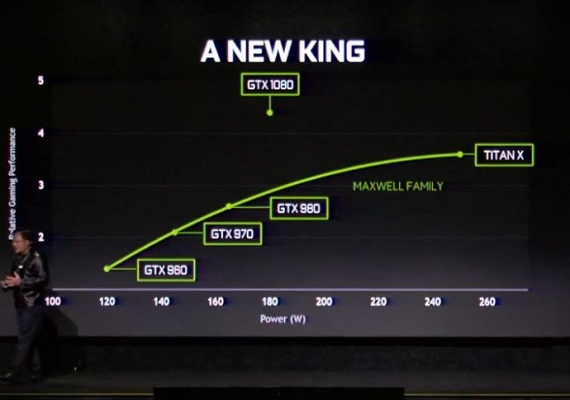 nvidia-1080-3
