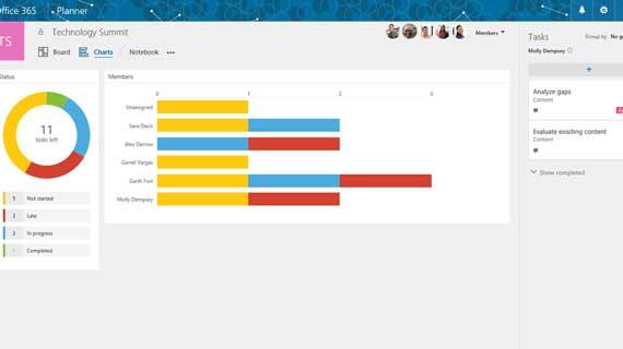 Microsoft Planner 2 570