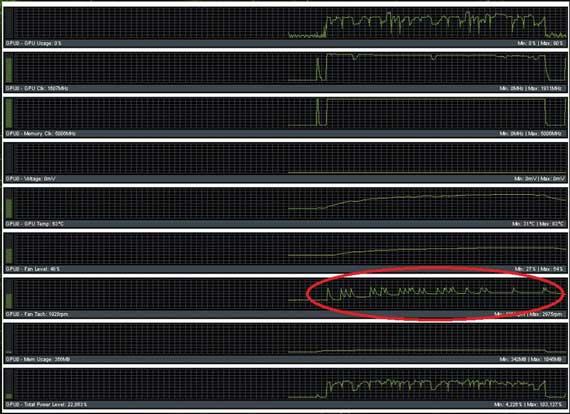 Nvidia GTX 1080 fan probem 570