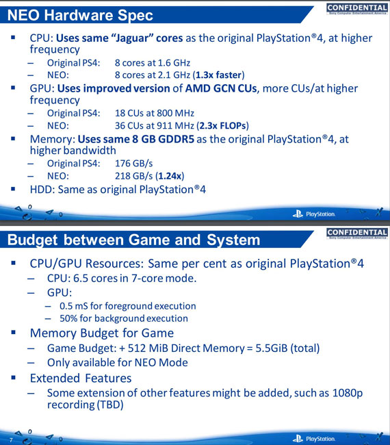 PlayStation 4 Neo specs leak