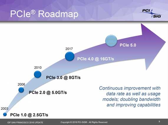 PCIExpress-4-PCIExpress-5-570