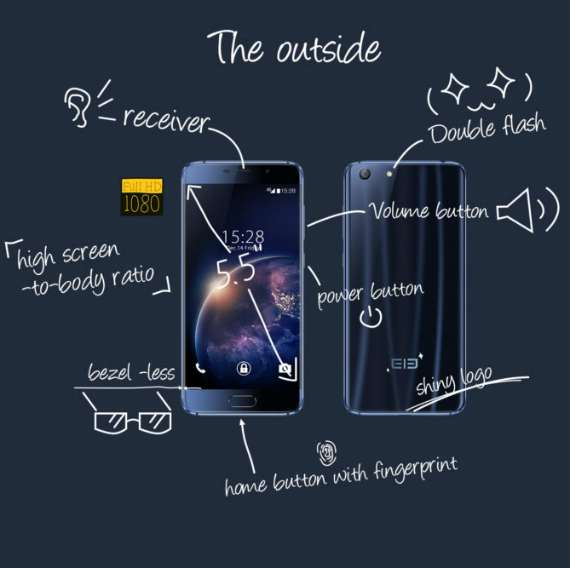 Elephones S7