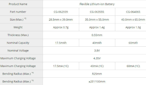 panasonic flexible battery