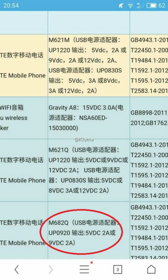 meizu m5 note certification